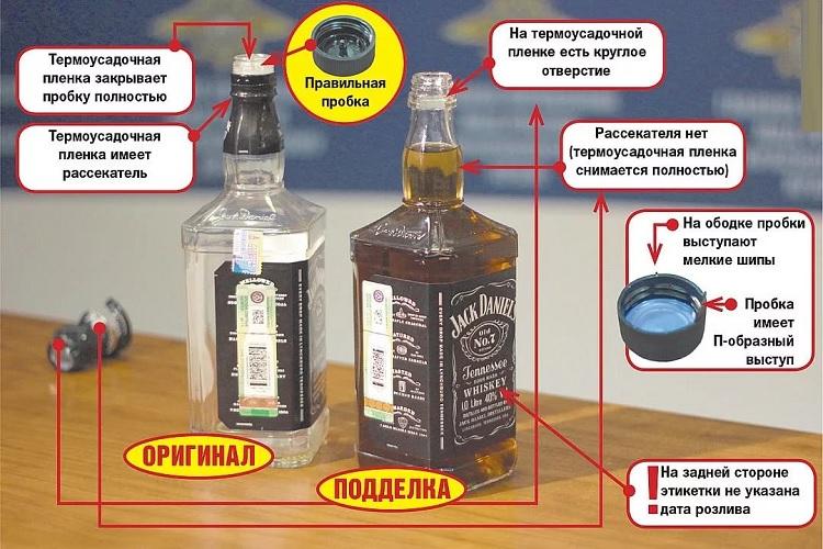 Отравление виски Джек Дэниэлс