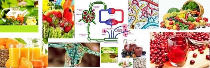 Чистка лимфосистемы сиропом солодки